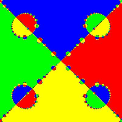 Basins of Attraction z^4-1=0 Schröder-Verfahren modifiziert, a=0.8, B=[-10, 10]x[-10, 10]