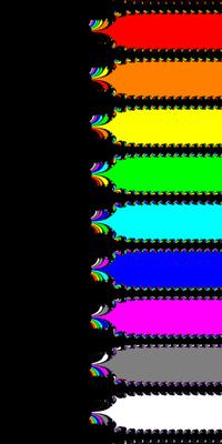 Basins of Attraction exp(z)-1=0 Newton-Verfahren