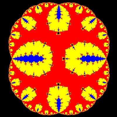 Basins of Attraction z^3-z=0, Chun-Kim I -Verfahren