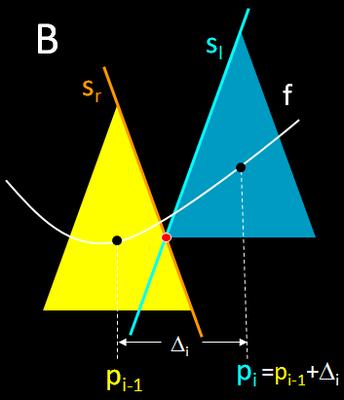 Funktionsgraph aus Kegeln - B