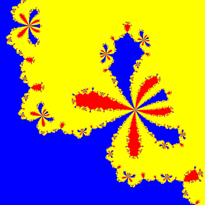 Basins of Attraction z^3-z=0, Sharma-Bahl-Verfahren, Zoom