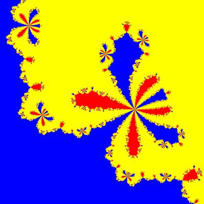 Basins of Attraction z^3-z=0, Sharma-Bahl-Verfahren, Zoom a