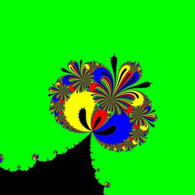 Basins of Attraction z^4-1=0, King-Verfahren, beta=-2.1, Zoom