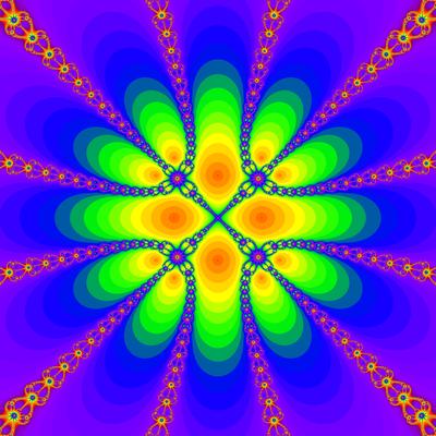 Konvergenzgeschwindigkeit z^4-1=0, Schröder-Verfahren