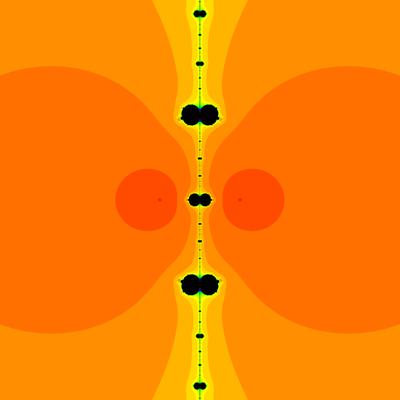 Konvergenzgeschwindigkeit z^2-1=0, Chun-Lee-Neta-Verfahren