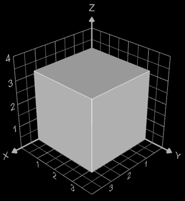 3D Würfel mittels sin(x)sin(y)sin(z) = 0
