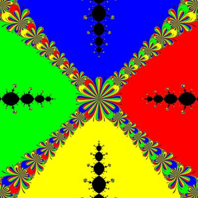 Basins of Attraction z^4-1=0, King-Verfahren, beta=-2.35, B=[-3, 3]x[-3, 3]