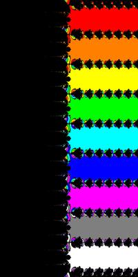 Basins of Attraction exp(z)-1=0 Chun-Lee-Neta-Verfahren