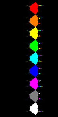 Basins of Attraction exp(z)-1=0 Rafiq-Rafiullah-Verfahren