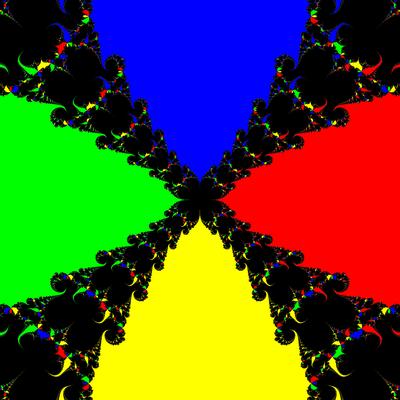 Basins of Attraction z^4-1=0, Contra Harmonic Newton-Verfahren, B=[-5, 5]x[-5, 5]