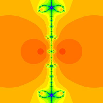 Konvergenzgeschwindigkeit z^2-1=0, Householder-Verfahren