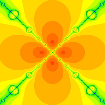 Konvergenzgeschwindigkeit z^4-1=0, Halley-Verfahren