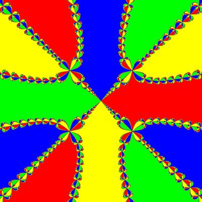 Basins of Attraction z^4-1=0, Schröder-Verfahren