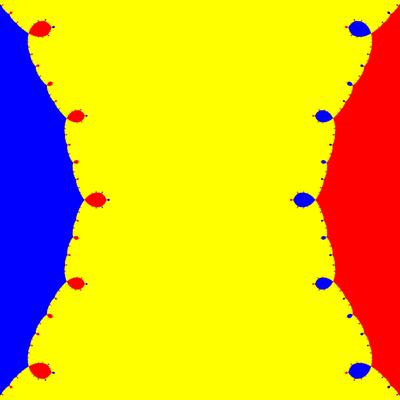 Basins of Attraction z^3-z=0, Newton-Verfahren