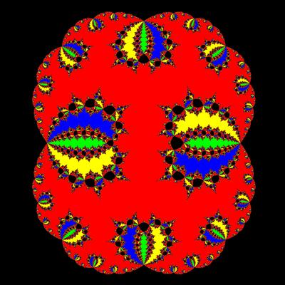 Basins of Attraction z^4-1=0, Chun-Kim I -Verfahren, a=1.95, B=[-23, 47]x[-35, 35]