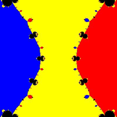 Basins of Attraction z^3-z=0, Chun-Lee-Neta-Verfahren, B=[-2, 2]×[-2, 2]