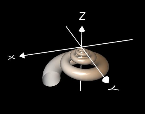 Spiralfläche ansteigend