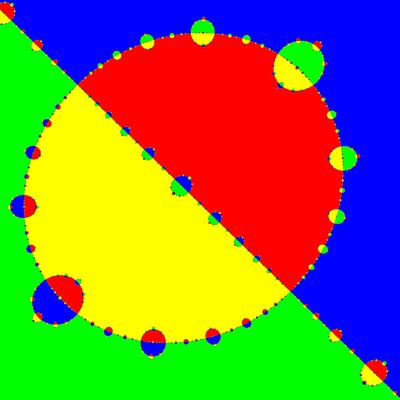 Basins of Attraction z^4-1=0, Halley-Verfahren, Zoom