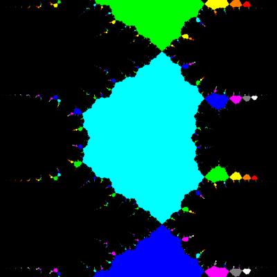 Basins of Attraction exp(z)-1=0 Rafiq-Rafiullah-Verfahren, Zoom