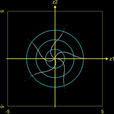 LCG: x<sub>i</sub> = (1229 x<sub>i-1</sub> + 1) mod 2048