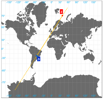 Loxodrome auf Mercator-Karte
