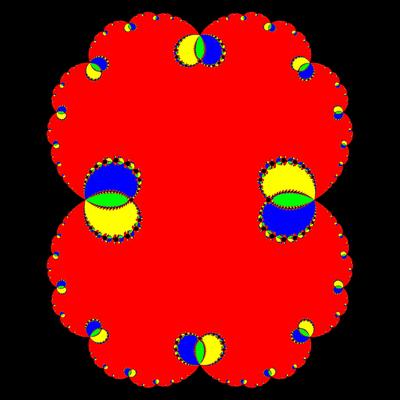 Basins of Attraction z^4-1=0 Chun-Kim I -Verfahren, B=[-23, 47]x[-35, 25]