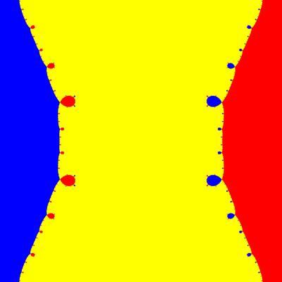 Basins of Attraction z^3-z=0, Halley-Verfahren