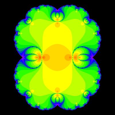 Konvergenzgeschwindigkeit z^3-z=0, Chun-Kim I -Verfahren, B=[-14, 26]x[-20,20]