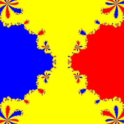 Basins of Attraction z^3-z=0, Sharma-Bahl-Verfahren, B=[-5, 5]×[-5, 5]