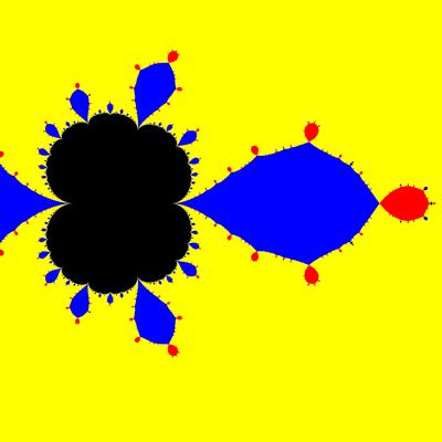 Basins of Attraction z^3-z=0, Chun II-Verfahren, Zoom