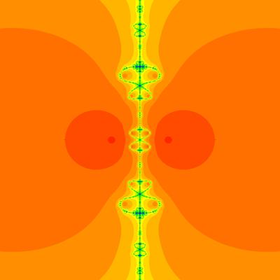 Konvergenzgeschwindigkeit z^2-1=0, Kou-Li-Wang-Verfahren