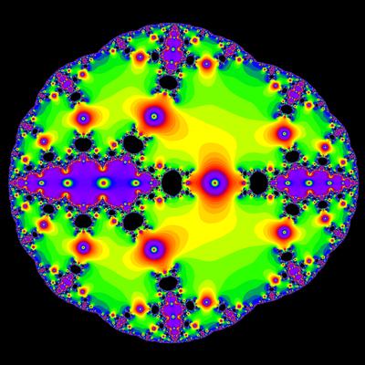 Konvergenzgeschwindigkeit z^2-1=0, Chun-Kim I -Verfahren modifiziert mit a=1.9