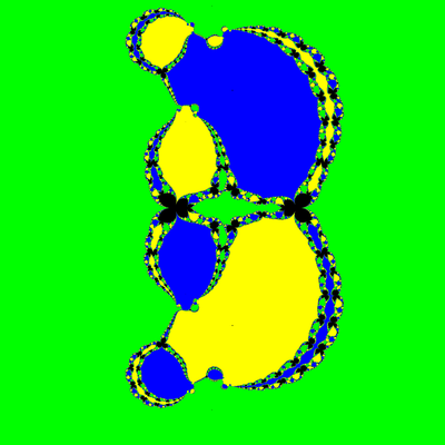 Basins of Attraction z^3-1=0, Sekanten-Verfahren, z<sub>1</sub>=(3, 0)