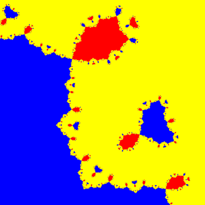 Basins of Attraction z^3-z=0, Fang-Ni-Cheng-Verfahren, Zoom