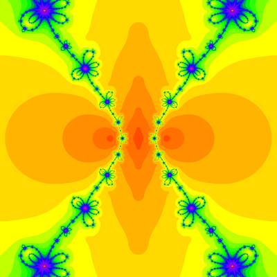 Konvergenzgeschwindigkeit z^3-z=0, Householder-Verfahren