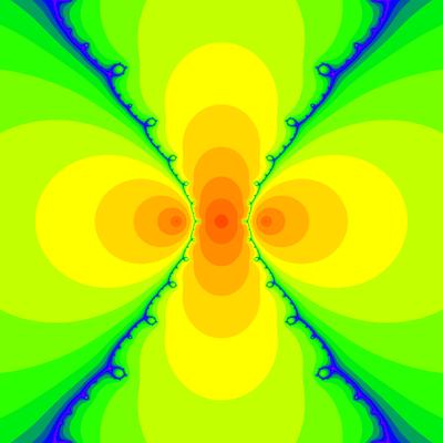 Konvergenzgeschwindigkeit z^3-z=0, Newton-Verfahren
