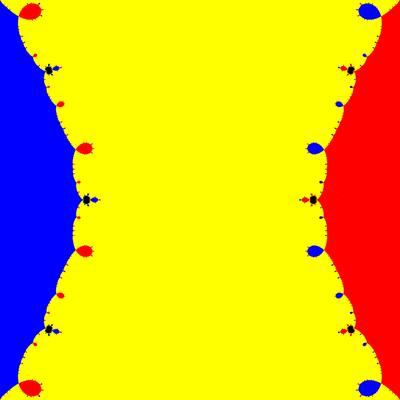 Basins of Attraction z^3-z=0, Chun II-Verfahren