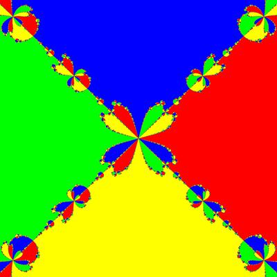 Basins of Attraction z^4-1=0, Ostrowski-Verfahren