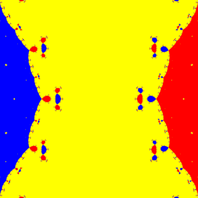 Basins of Attraction z^3-z=0, Feng-Verfahren