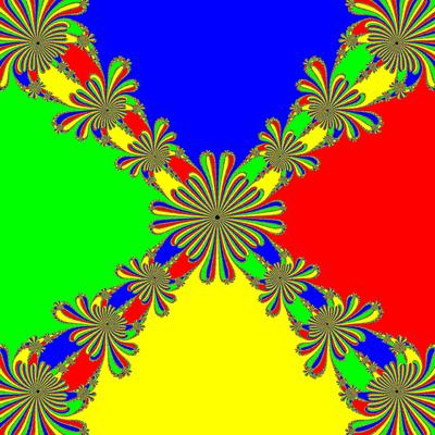 Basins of Attraction z^4-1=0, Chun I -Verfahren