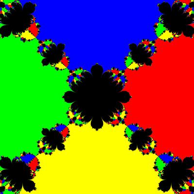 Basins of Attraction z^4-1=0, Chun-Lee-Neta-Verfahren