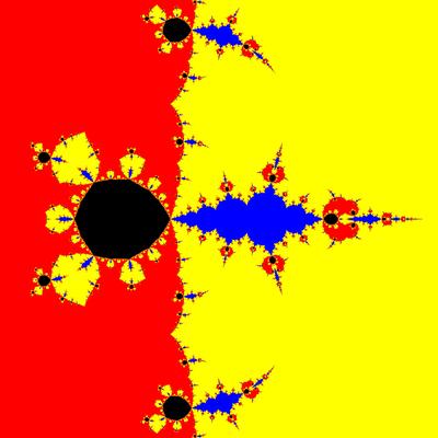 Basins of Attraction z^3-z=0, Chun-Kim I -Verfahren, Zoom