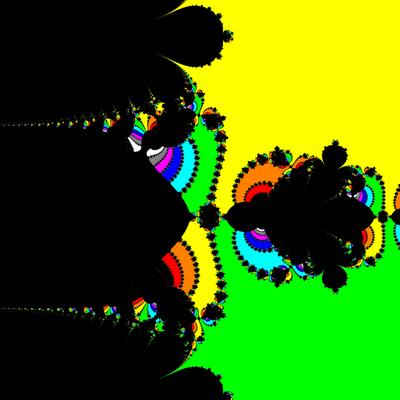 Basins of Attraction exp(z)-1=0 Chun-Lee-Neta-Verfahren, Zoom