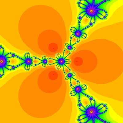 Konvergenzgeschwindigkeit z^3-1=0, Householder-Verfahren
