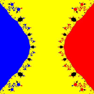 Basins of Attraction z^3-z=0 Chun-Kim I -Verfahren, B=[-2, 2]x[-2, 2]