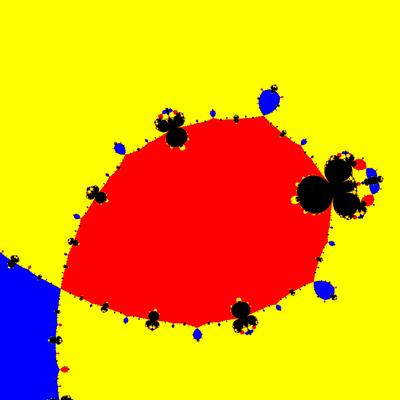 Basins of Attraction z^3-z=0, Chun-Lee-Neta-Verfahren, Zoom a