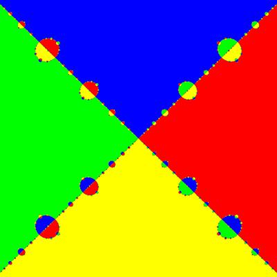 Basins of Attraction z^4-1=0, Halley-Verfahren