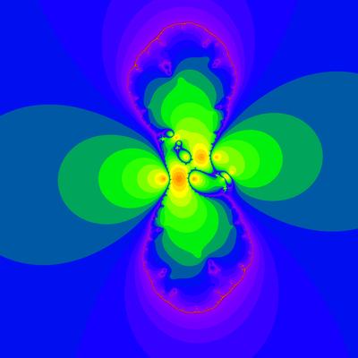 Konvergenzgeschwindigkeit z^3-z=0, Sekanten-Verfahren, z1=(-1.5, 1.5), B=[-12, 12]