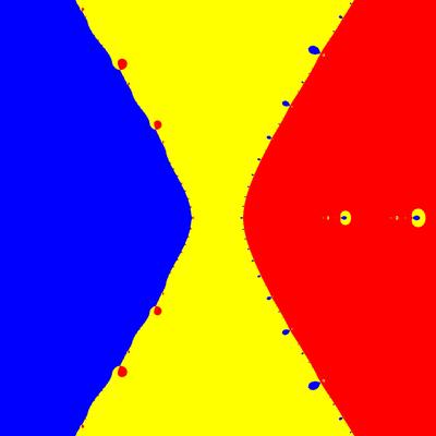 Basins of Attraction z^3-z=0, Basto-Verfahren, B=[-5, 5]×[-5, 5]