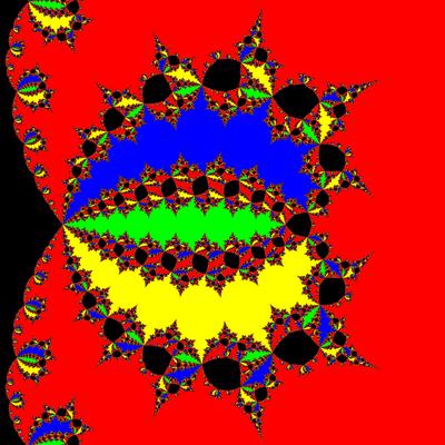 Basins of Attraction z^4-1=0, Chun-Kim I -Verfahren, Zoom